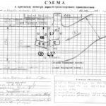 Схема ДТП (дополнение к протоколу)